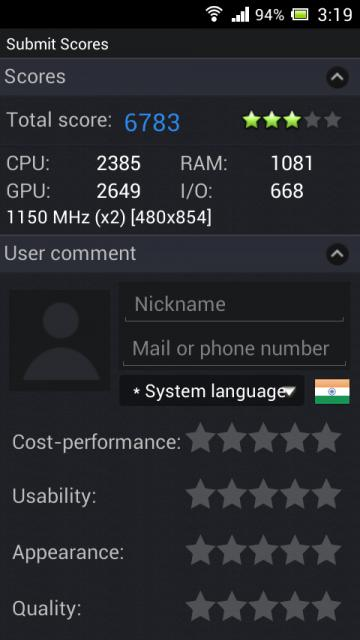 AnTuTu benchmark score of Xperia U on Jelly Bean is 6783